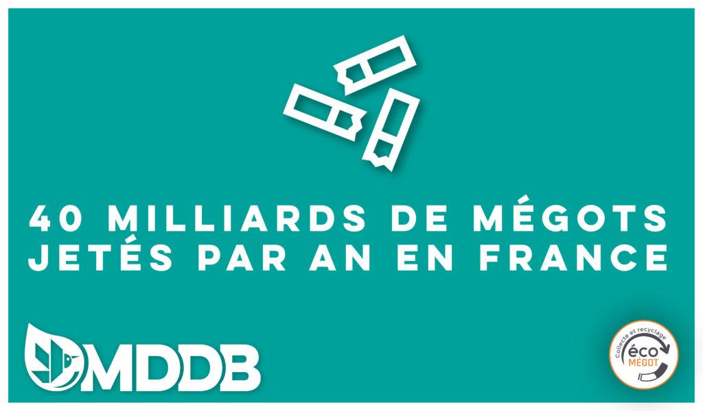 40 Milliards de mégots sont jetés chaque année en France